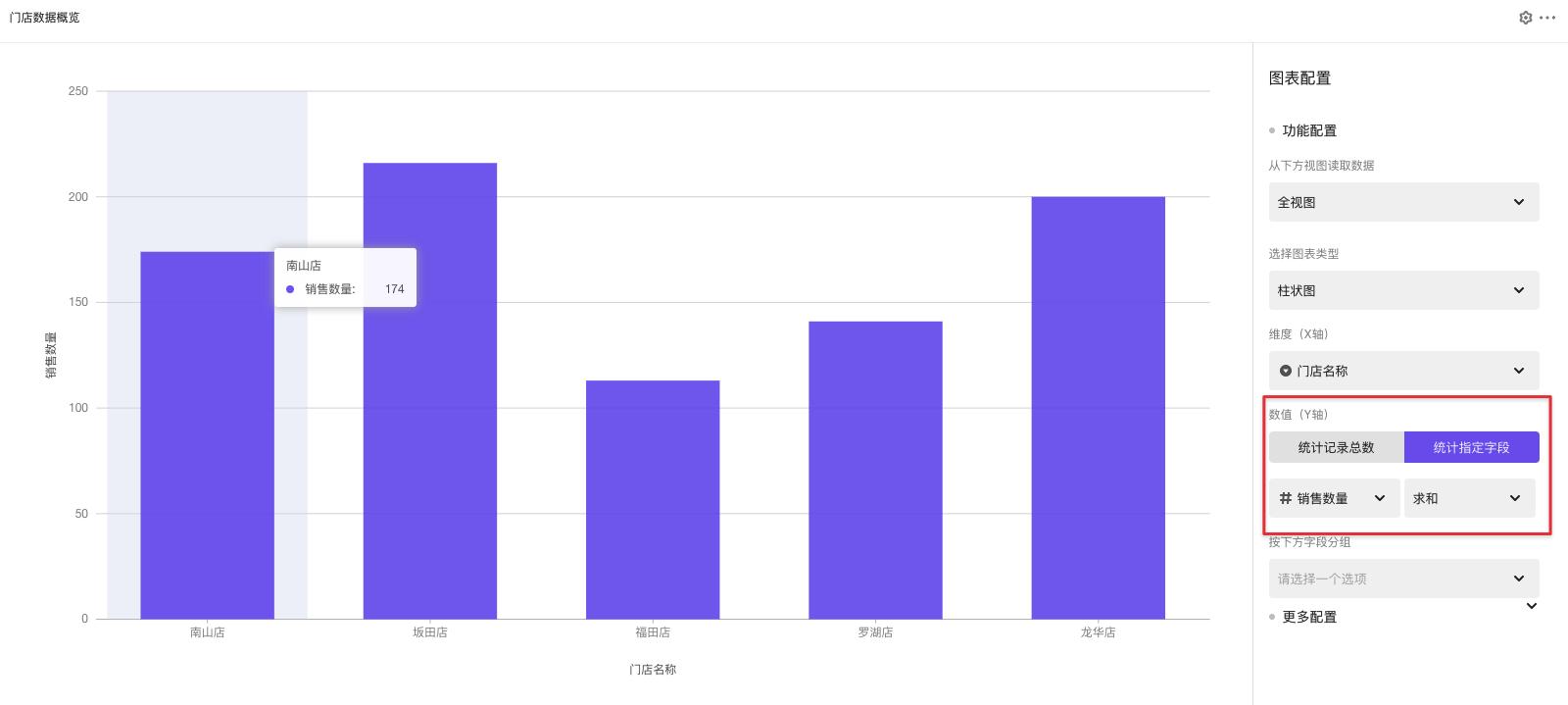 配置项-统计指定字段